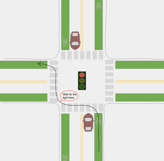 turn left on a bicycle option 3: red light pedestrian. Cross 2 crosswalks and wait for the light.