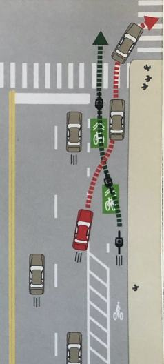 SFMTA Bike Guide page on mixing zones and how to use them. Clearly shows the bicycle and car switching places in the mixing zone.