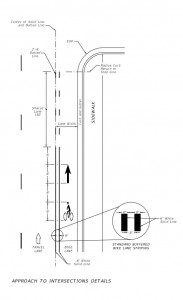 bike lane buffer 2