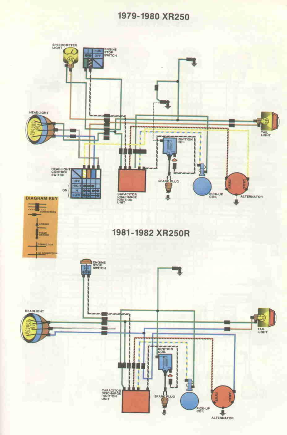 Wondrous Xr250L Wiring Diagram Basic Electronics Wiring Diagram Wiring 101 Orsalhahutechinfo