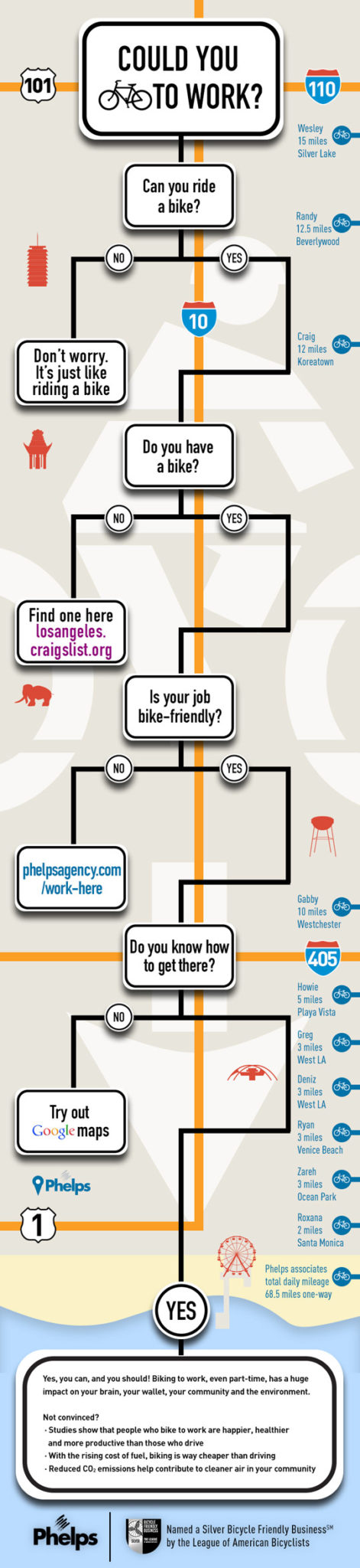 Phelps-Bike-InfoGraphic