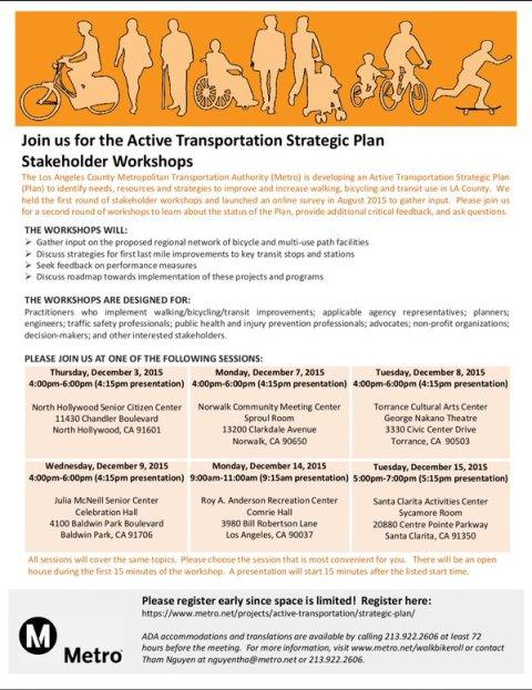 Metro workshops