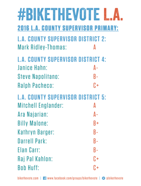 BTVLA County Sup