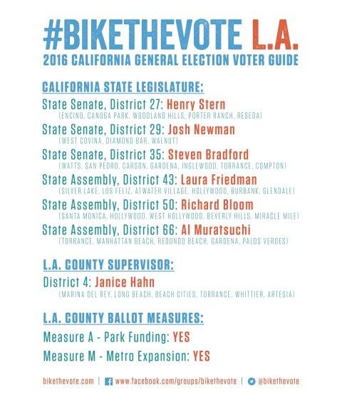 bike-the-vote