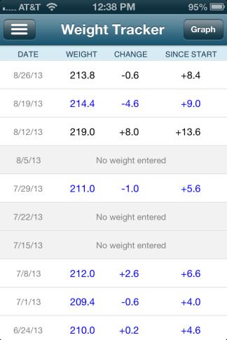 weight8_26