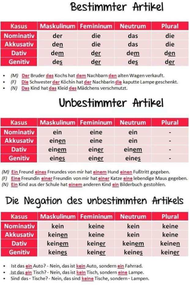 أدوات-التعريف-والتنكير-ونفى-النكرة-فى-الألمانى