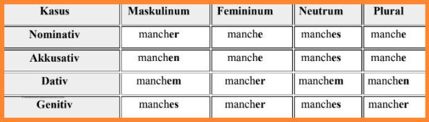 الضمائر المبهمة فى اللغة الألمانية 7