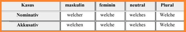 الضمائر المبهمة فى اللغة الألمانية 2