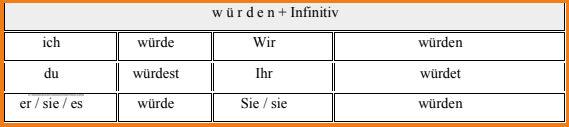 زمن-المضارع-فى-صيغة-الكونيونكتيف-2