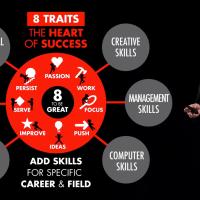 8 Secrets of Success - Richard St. John