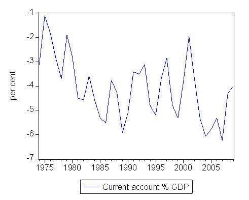 cad_pc_GDP