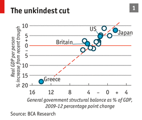 Austerity_Surpluses