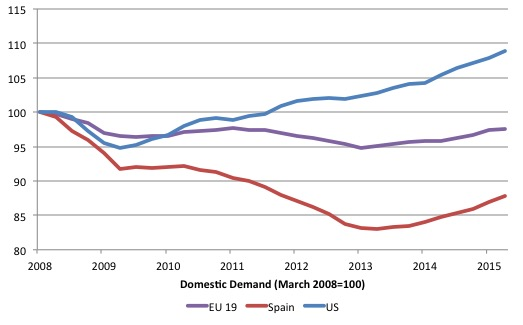 Eurozone_Spain_US_real_domestic_demand_2008_2015Q2