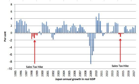 Japan Finance Minister getting paranoid about MMT – Bill Mitchell