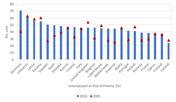 poverty is now more of threat 5 vincent ferraro, ―globalizing weakness: is global poverty a threat to the  interests of  security threats are now more complicated and more ambiguous.