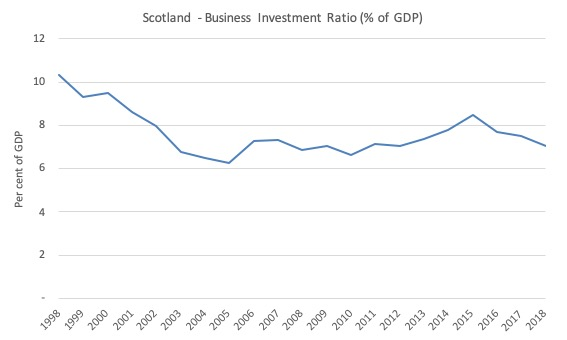 Some MMT considerations for an independent Scotland