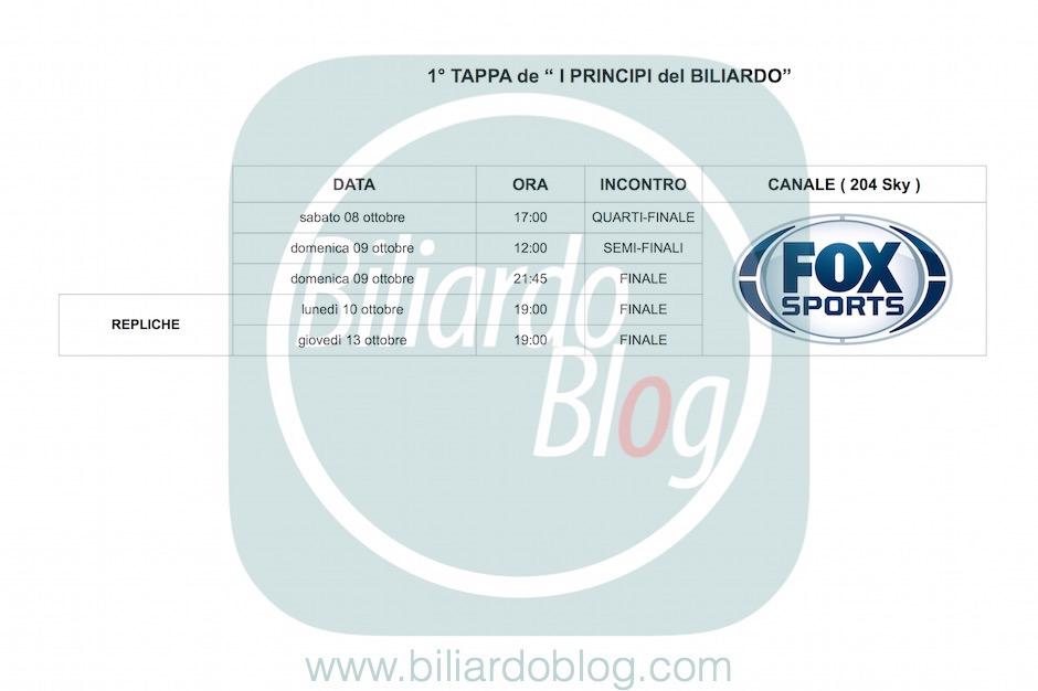 Il Biliardo su Fox Sport: palinsesto