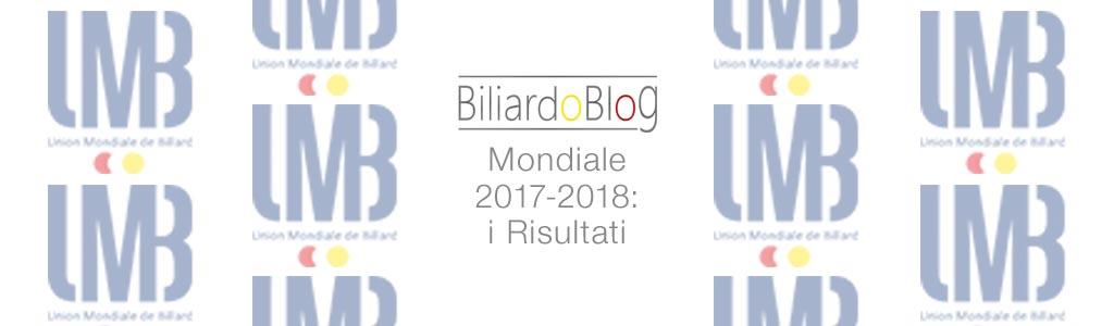 Campione del Mondo di Biliardo 2017-2018