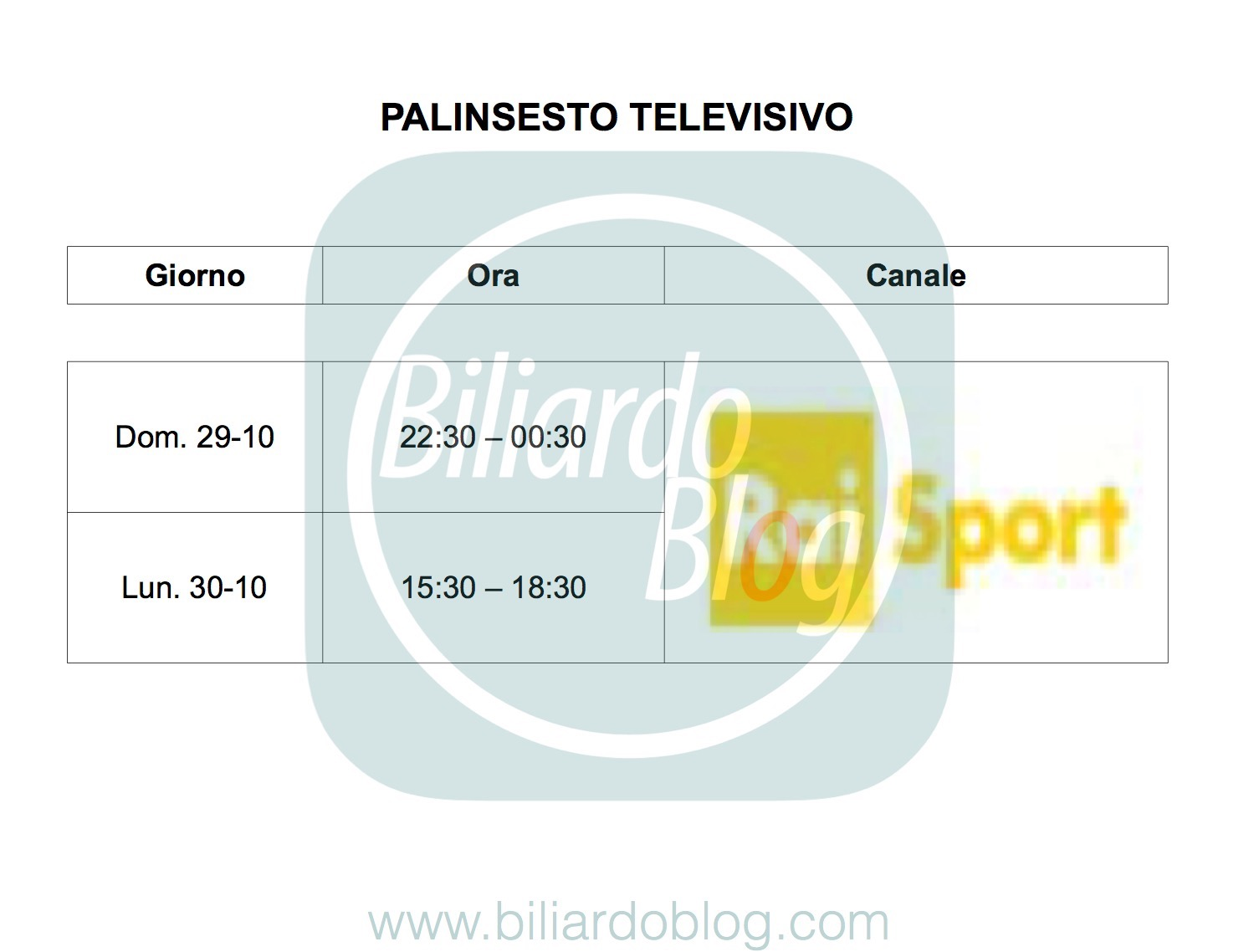 Campionato BTP di Biliardo 2017 2018: palinsesto Rai