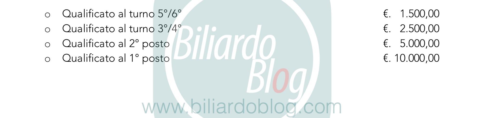 Montepremi Campionato Italiano Biliardo Pro