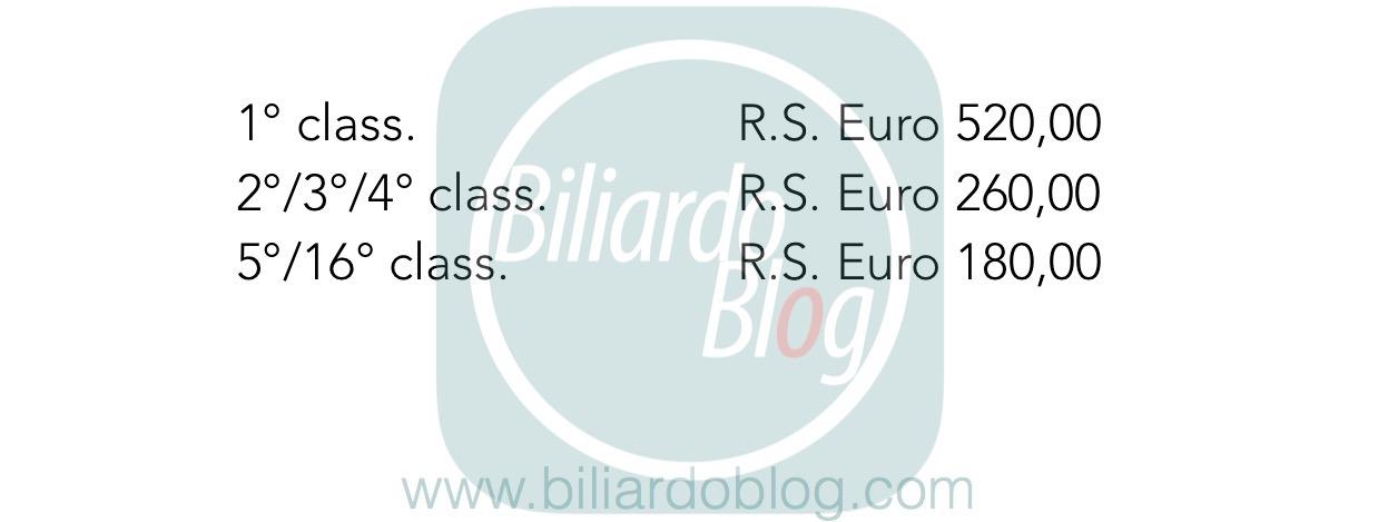 Montepremi Campionato Italiano Biliardo Seniores