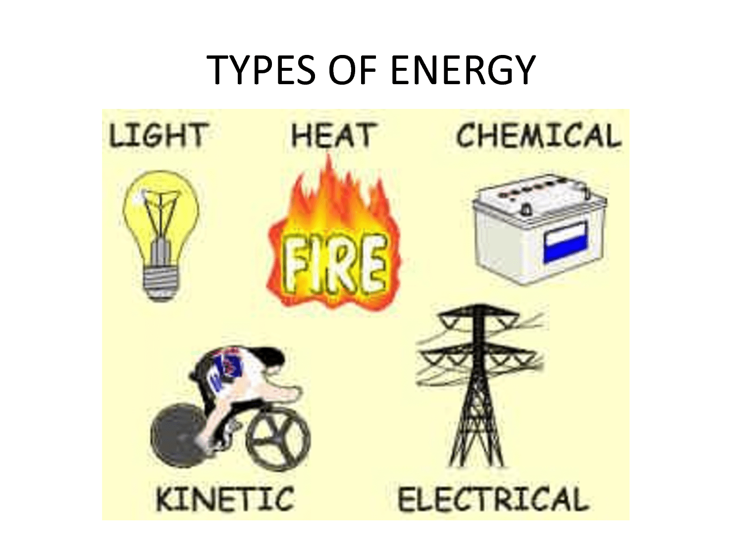 Potential And Kiic Energy Transformation Worksheet