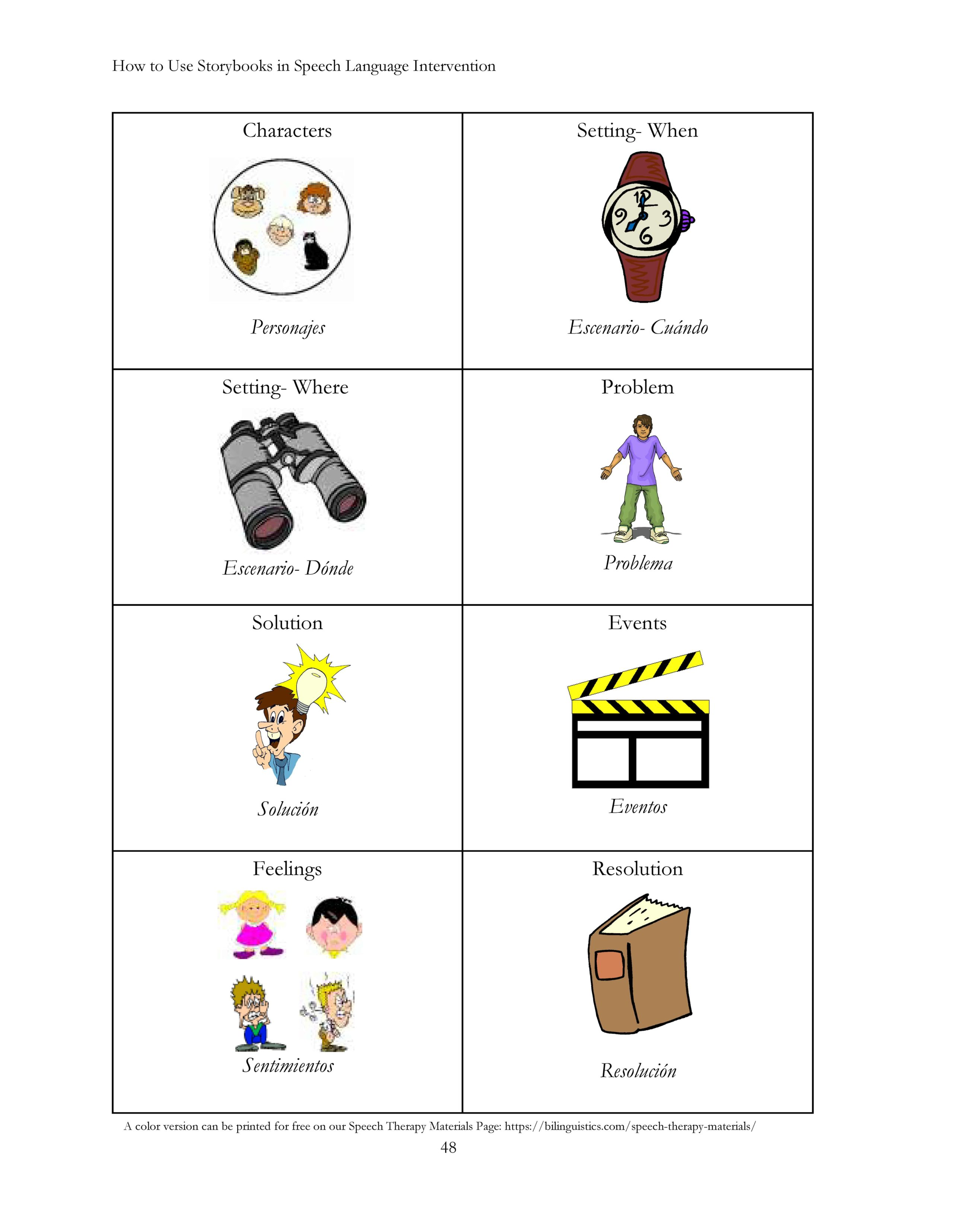 Comprehensive Free Printable Speech Therapy Materials
