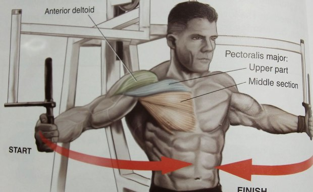 Best Workouts for Men