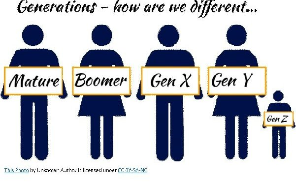 OK, Generational Stereotype! Why Successful Intelligence Matters in the Workplace