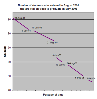 2008-chart