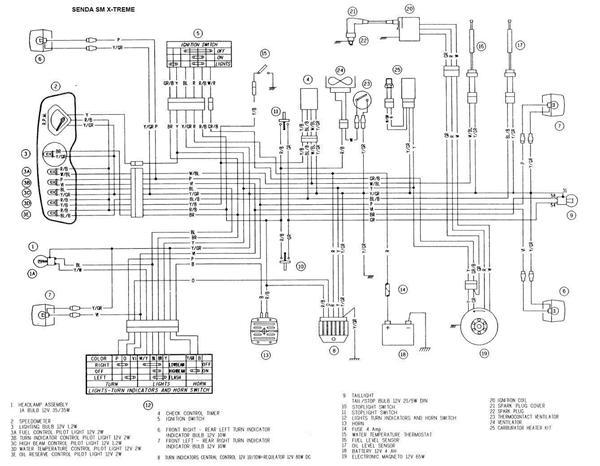 ledningsdiagram derbi senda?resize\\\=600%2C466 w245 wascomat washer wiring diagram conventional fire alarm wiring wascomat w125 wiring diagram at soozxer.org