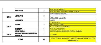 puntos registro inscripcion censo sacar carnet patria venezuela