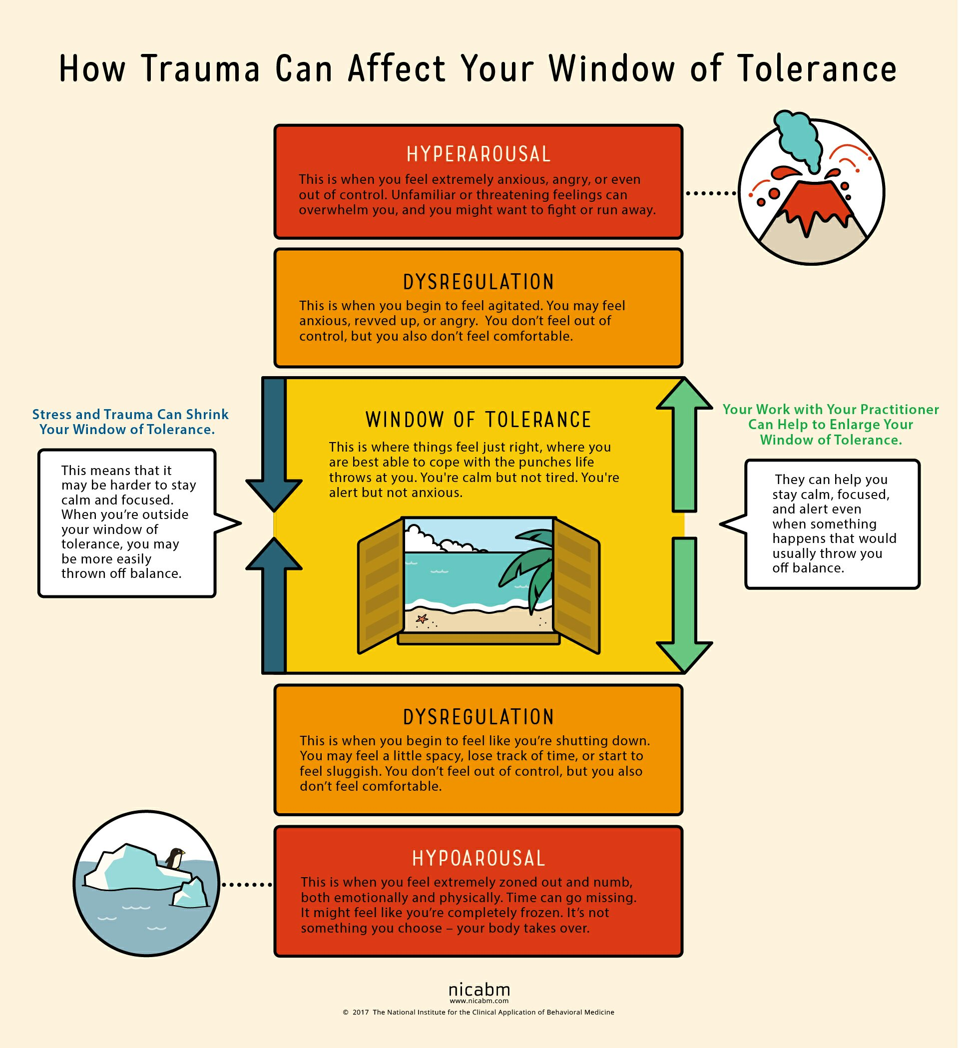 How Trauma Can Affect Your Window Of Tolerance Bill