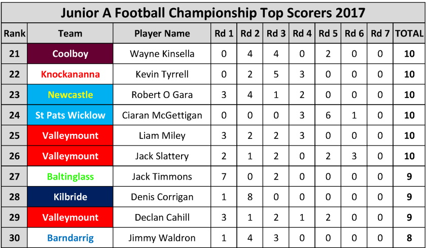 top-scorers_page_051.png