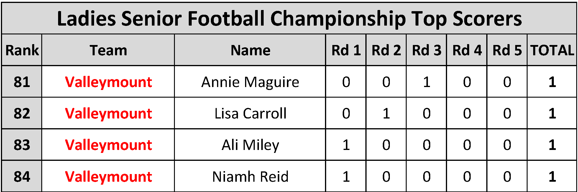top-scorers_page_096.png
