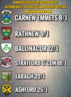 Intermediate Championship Betting