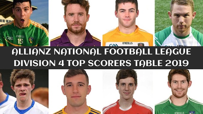 Allianz National Football League Division 4 Top Scorers Table