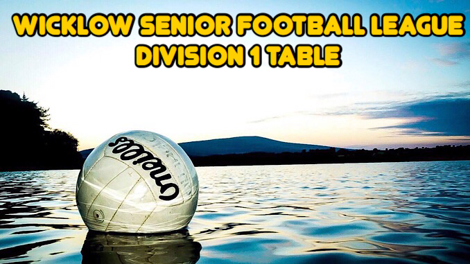Senior Football League Division 1 Table 2019