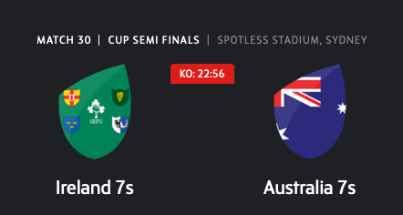 Follow The Action Live: Ireland v Australia - Sydney Sevens Semi Final: Lucy Mulhall Captains Ireland In Tonights Historic Semi Final