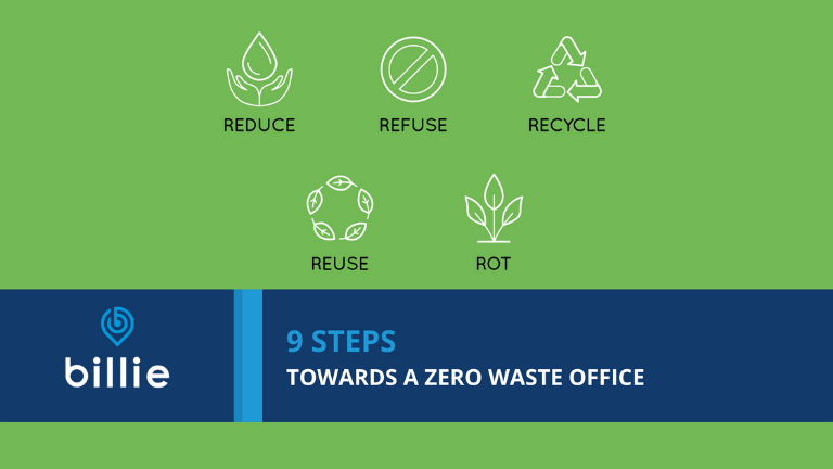 Zero Waste Office