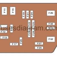 Outstanding 2007 Dodge Caliber Interior Fuse Box Location Gallery ...