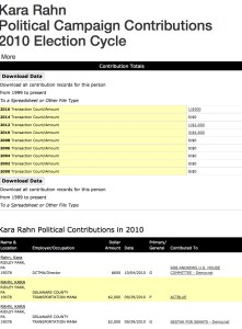 Kara Rahn Campaign Contributions 2010 Chester County GOP Purging Conservatives