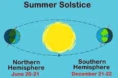 Solstice2