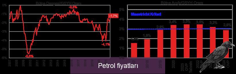 petrol fiyatlari 4 gbfk8blg
