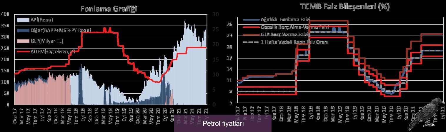 petrol fiyatlari 6 acvzkvgf