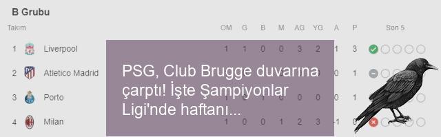 psg club brugge duvarina carpti iste sampiyonlar liginde haftanin tum sonuclari 1 zyyjjluw