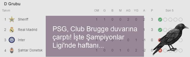 psg club brugge duvarina carpti iste sampiyonlar liginde haftanin tum sonuclari 3 jz3gvz5v