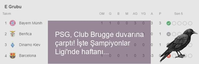 psg club brugge duvarina carpti iste sampiyonlar liginde haftanin tum sonuclari 4 tqiuqhis