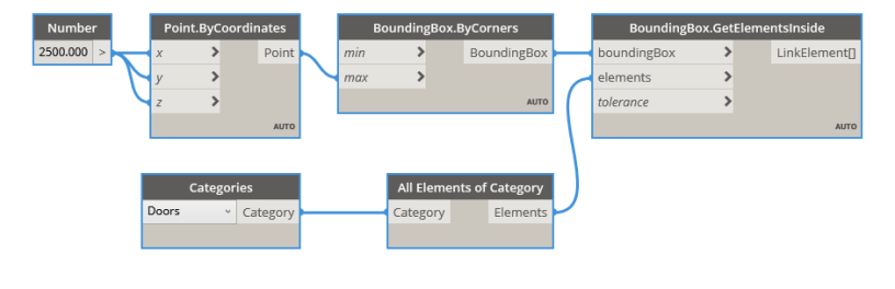 bimorph-Nodes-Bounidng-Box-Get-Elements-Inside