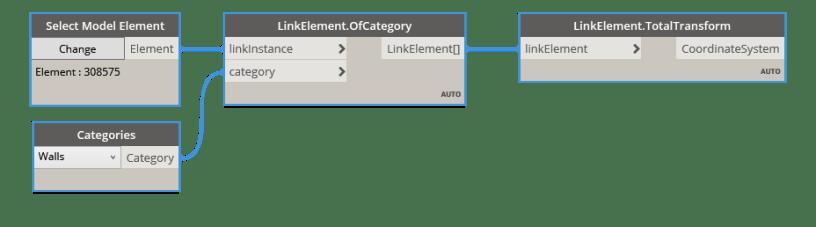 bimorph-Nodes-Link-Element-Total-Transform